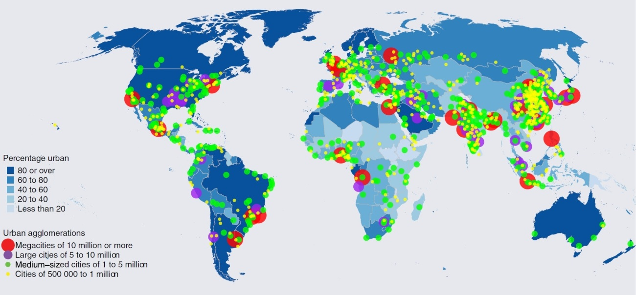 Global Trends of Urbanization - MORPHOCODE