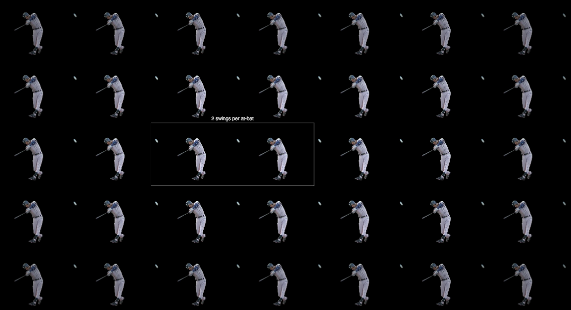 NYTimes - Interactive - Derek Jeter swings